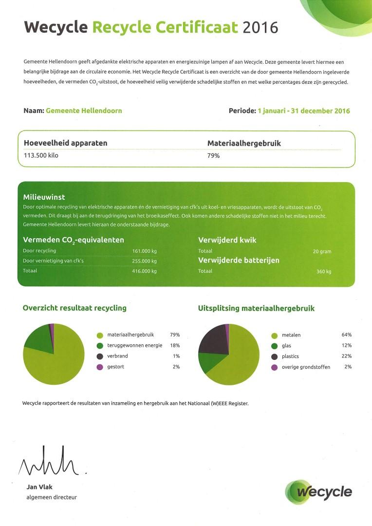 Duurzaam Hellendoorn Wecycle certificaat